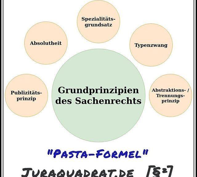 Die Grundprinzipien des Sachenrechts